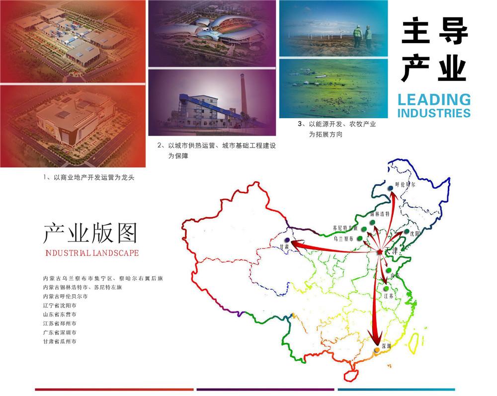 全国项目分布图