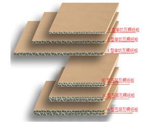 紙箱包裝制品標準